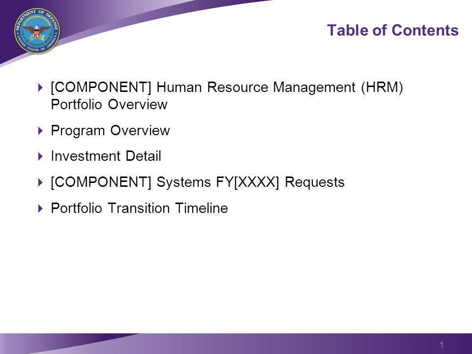 [COMPONENT] HRM Portfolio Overview